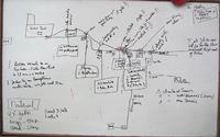 Mindmap-Plan zur neuen Wasserleitung