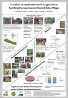 Poster Schwab et.al. zur Vorstellung des Projekt Kaule